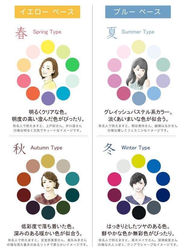イエベブルベ別カラーチャート:yellowbase_bluebase_personal color chart