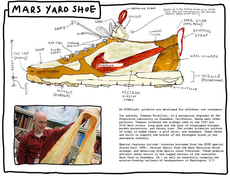 NIKECraft: Mars Yard Shoe ナイキ クラフト マーズヤード