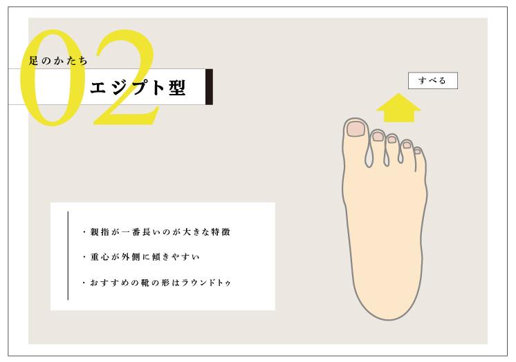足の形 エジプト型 特徴 3 types of foot shape Egypt