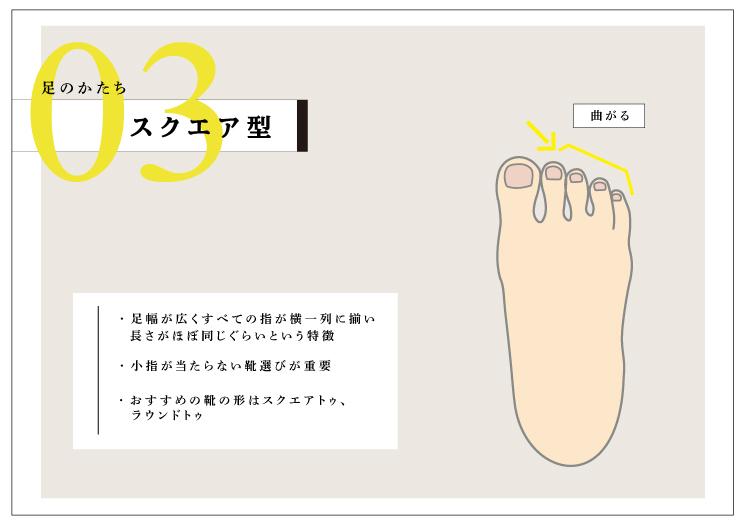 足の形 スクエア型 特徴 3 types of foot shape square