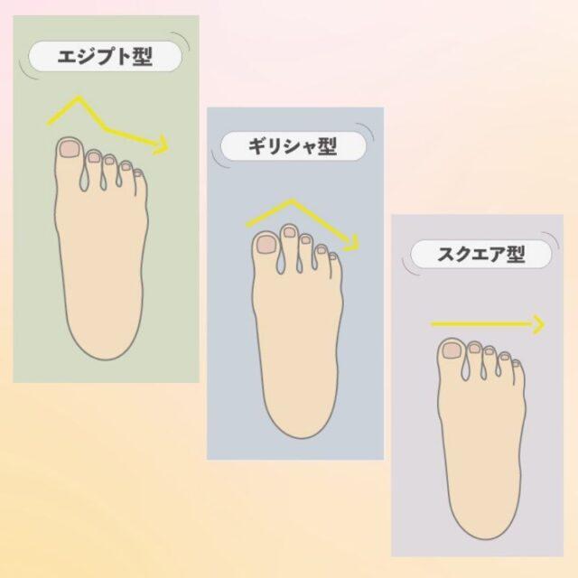 【足の形別】おすすめスニ―カー特集|足が痛いのは靴のせい?正しい選び方は?