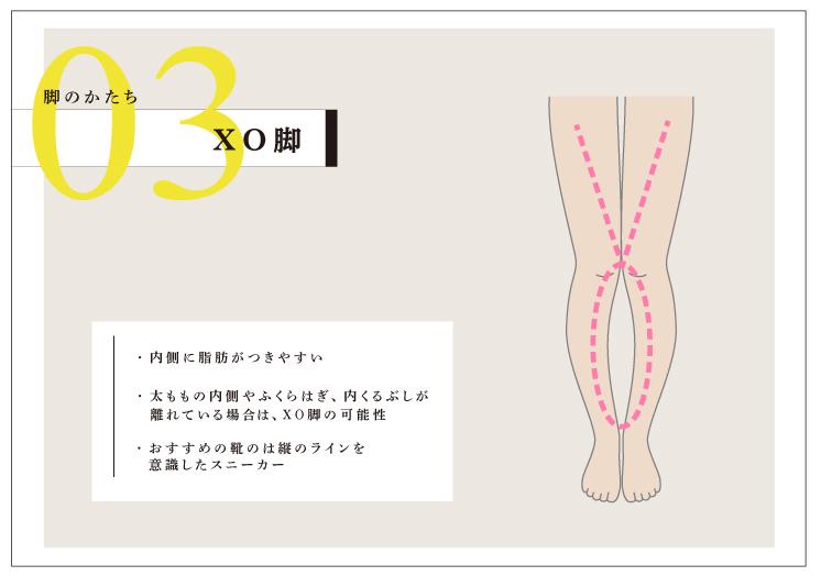 脚の形 スニーカー XO脚 sneakers-for-3types-of-your-leg-shapes-ox