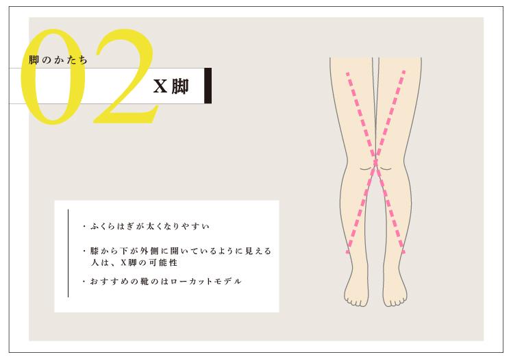 脚の形 スニーカー X脚 sneakers-for-3types-of-your-leg-shapes-x