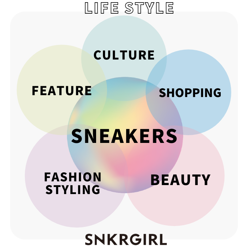 ABOUT SNKRGIRL (スニーカーガール)